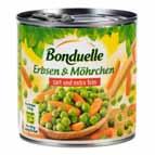 Fertiggerichte, Obst- & Gemüsekonserven